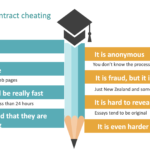 It's Never Too Early to Start with Academic Integrity
